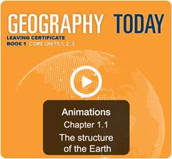 Chapter 1.1 - The structure of the Earth